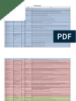 N-TETAP-PC10-1-2-3