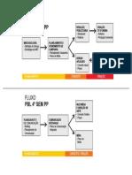 Fluxos - Pbl 6 e 4 Sem (1)