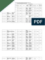 Prioritas Dan Plafon Anggaran Sementara (Ppas) Baru (1)