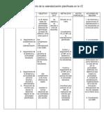 3.CUMPLIMIENTO DE CALENDARIZACION.docx