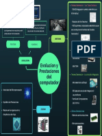 EVOLUCIONDEL COMPUTADOR (1)
