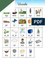 Vowel Sounds Chart