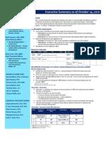 CRMD Investor Factsheet
