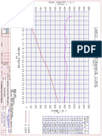 Cargo Pump Performance Curve