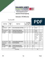Univ Result Analysis IIIYR 2015-19
