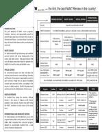 NMAT_Brochure_2017.pdf