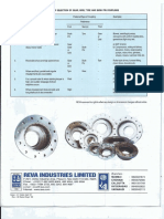 Reva Gear Coupling Catalogue 4