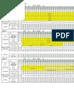 Progress Sheet