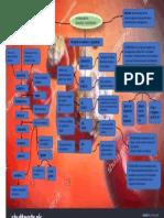 metabolismo del colesterol y lipoproteinas