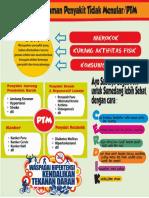 Poster Pameran - Ptm