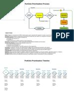 PMO_PrioritizationProcess_20140812.pdf