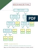 Fluxograma Frisos.pdf