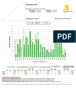 South Hampton Real Estate Facts and Trends Report