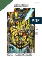 World_War_Hulk_Table_Guide_By_ShoryukenToTheChin.pdf