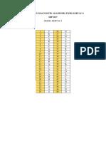 Phy SBP K1 (Skema Jawapan).pdf