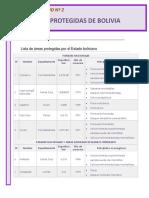 Nº 2_ Áreas Protegidas de Bolivia.pdf