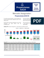Proyecciones AACH 2018-2019