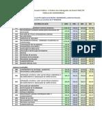 Tabela de Honorários - Convênio Defensoria Pública