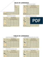 Tablas_Luminarias.pdf