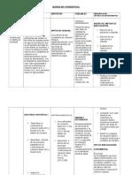 Instalaciones Diapositivas Protección