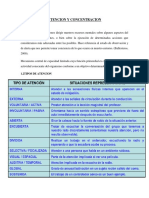 Creencias Irracionales Manual