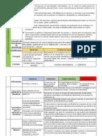 Definición-de-las-Dificultades-de-Aprendizaje.pdf