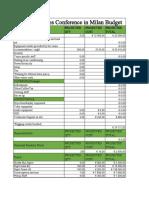 starbucks sales conference budget
