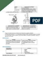 BIOLOGÍA Resumen Cap. 2