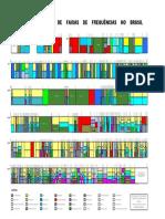 Anatel Faixa Frequencia.pdf