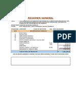 1 Resumen de Presupuesto