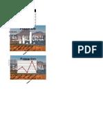 Graficas de Excel