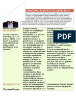 LAS 11 CREENCIAS IRRACIONALES BÁSICAS DE ALBERT ELLIS