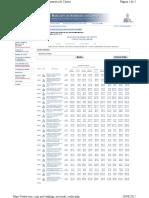88800538-Catalogo-Nacional-Costos-Horarios-IMIC.pdf