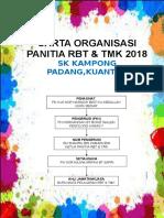 Carta Organisasi.doc