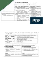 El Proceso de Planificación Perueduca