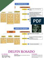 Mapa Conceptual El Principe Feliz y La Sirena Del Bosque