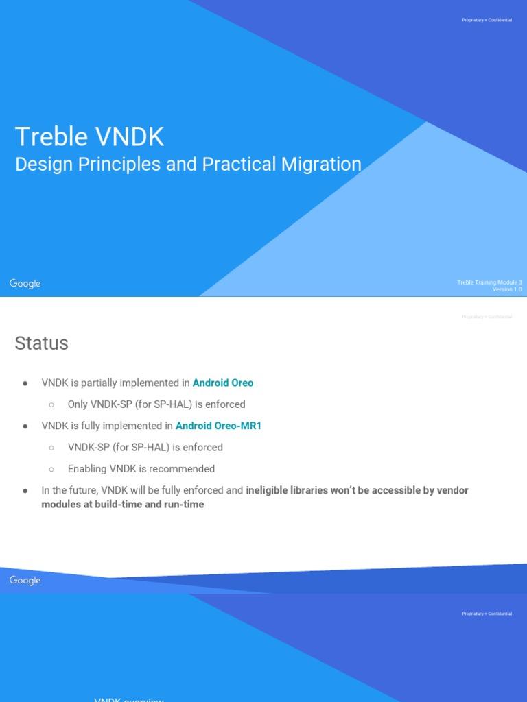 Vndk Design Android Oreo   Library (Computing)   Computer Programming
