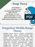 Middle Range Theory Kel 3