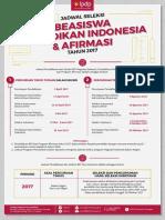 Jadwal-Seleksi-Beasiswa-Afirmasi.pdf