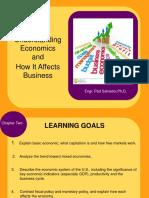 1.2 Economics Affects Business