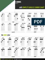 168 Complete Ukulele Chords Chart.pdf