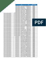 Bajaj Negative Area List With Pin Code
