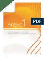 Codigos_arancelarios_relacionados_con_sustancias_quimicas.pdf