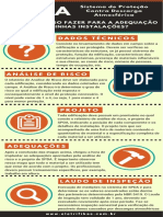 SPDA-InfoGráfico