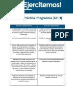 API 3.. Modulo 3.. SOCIOLOGÍA (Completo)