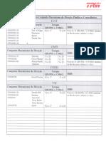 Tabela de Torque Para Direção Hidraulica TRW
