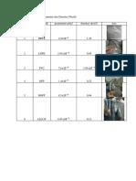 649_LAMPIRAN TPDT KEMASAN PLASTIK.docx