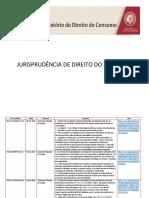 Jurisprudência do Direito do Consumo - Portugal