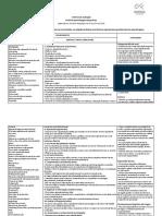 critérios avaliação português