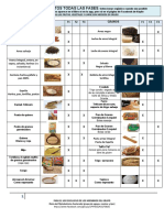 Lista de Alimentos Permitidos Para Todas Las Fases